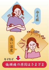 偏頭痛の原因は様々