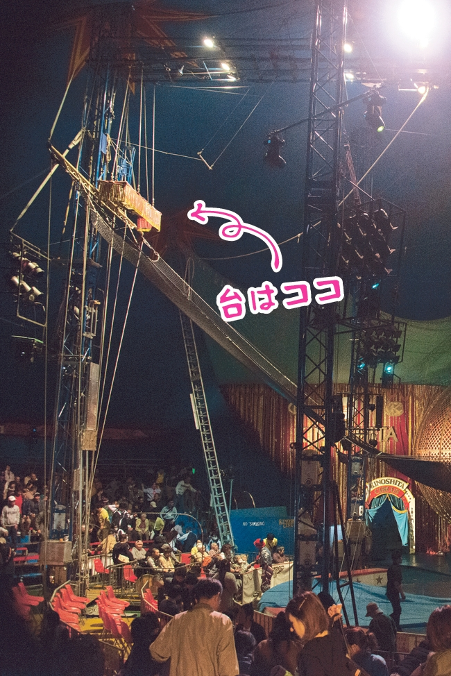 空中ブランコのスタート台