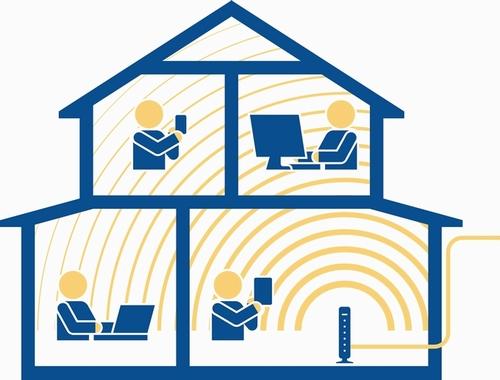 自宅でWi-Fi(無線LAN)イメージ