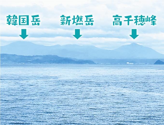 錦江湾から霧島連山を望む