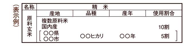 複数原料米表示例