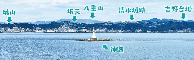 錦江湾から鹿児島市内を望む