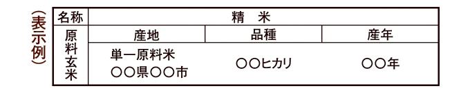 単一原料米表示例