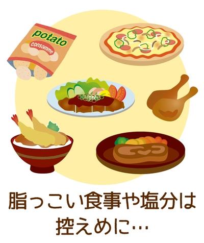 脂っぽい食事などイラスト